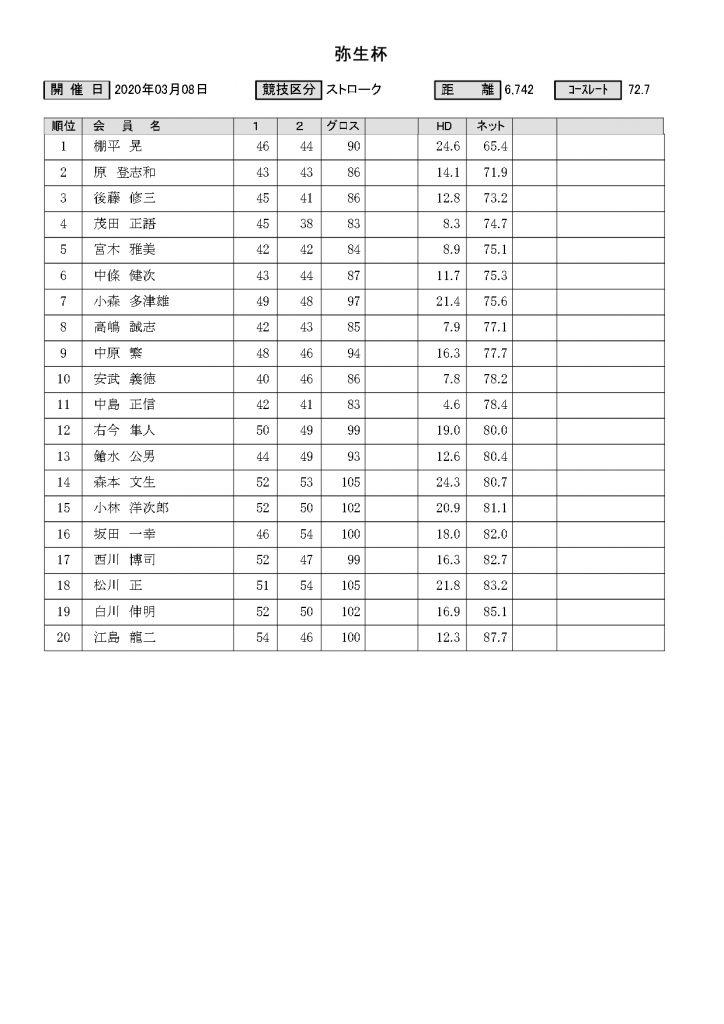 2020年03月08日 菊池高原カントリークラブ弥生杯_結果表